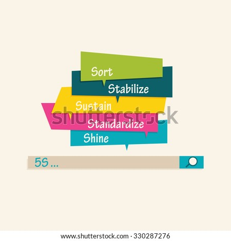 5S. Kaizen management methodology. Sort, Stabilize, Shine, Standardize, Sustain. - stock vector