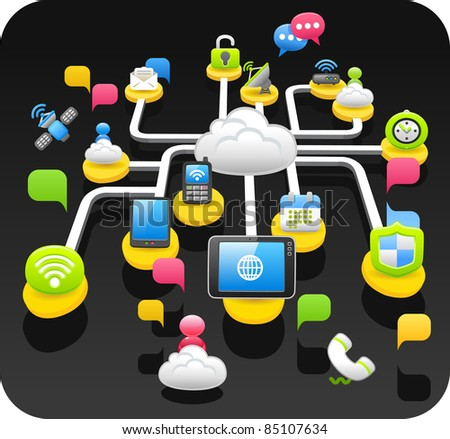 Tablet PC,wireless,cloud computing,communication concept