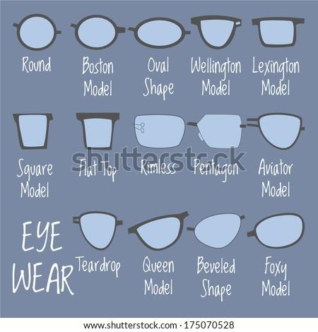 14 types of eyewear frames