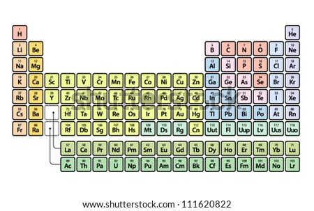 A clean, simple and stylish periodic table of the elements with pastel / lightly shaded colours. - stock vector