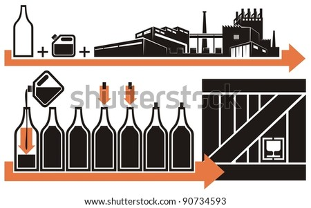 A drink/beverage/chemical compound from empty bottle to the consumer - vector cartoon illustration set in five schematic charts, Part One, i.e. bottles are filled and packed in a wooden box - stock vector