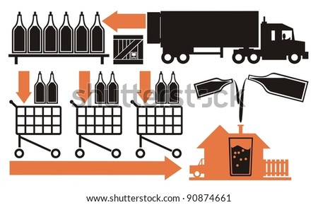 A drink/beverage/chemical compound from empty bottle to the consumer - vector cartoon illustration set in five schematic charts, Part Five, i.e. bottles are unpacked from boxes and arrive to customer - stock vector