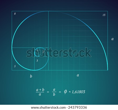 Golden ratio stock images royalty free images vectors a glowing scheme of the golden ratio on dark blue background with a mathematical formula publicscrutiny Choice Image