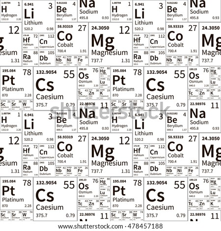 Chemical elements periodic table black white stock vector 478457188 a lot of chemical elements from periodic table black and white seamless pattern urtaz Image collections