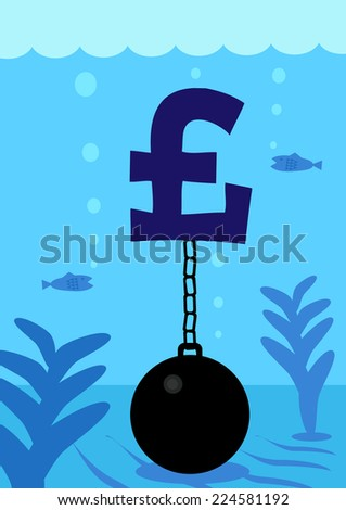 Pound Currency Symbol Attached Ball Chain Stock Vector 224581192
