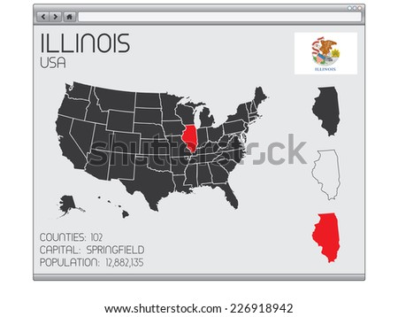 A Set of Infographic Elements within a Web Browser for the State of Illinois - stock vector