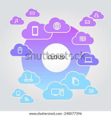 A vector graphic of computer icons means cloud service and digital device(mail, security, map, picture, photo, printer, server, book, communication, wireless, pc, note, book, mobile, USB)   - stock vector