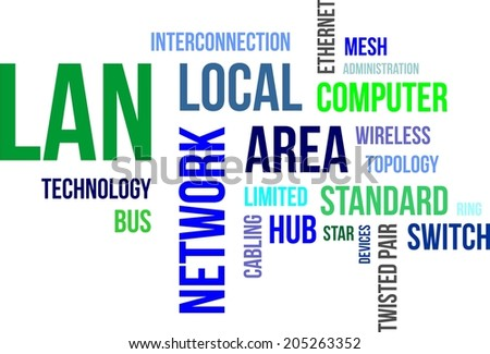 A word cloud of local area network related items