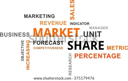 A word cloud of market share related items - stock vector