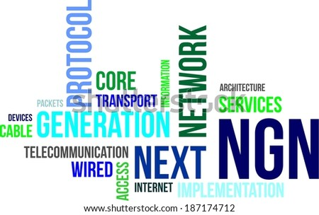 A word cloud of next generation network related items