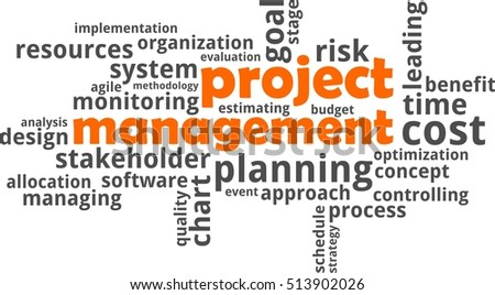 A word cloud of project management related items