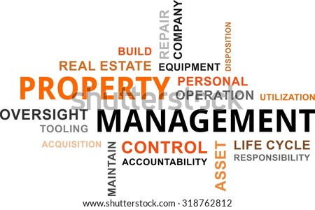 A word cloud of property management related items - stock vector
