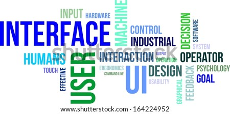 A word cloud of user interface related items