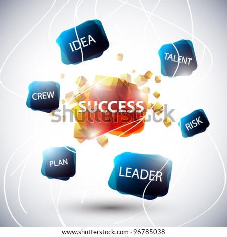 Abstracr vector mind map related to business - stock vector