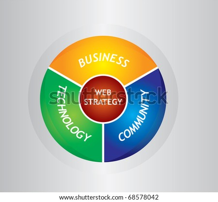 Abstract illustration about web strategy
