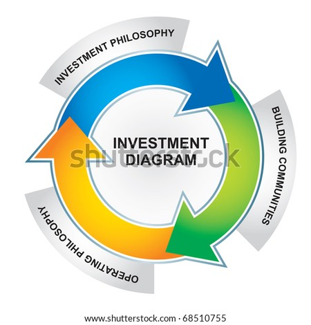 Abstract illustration with color chart of Investment diagram - stock vector
