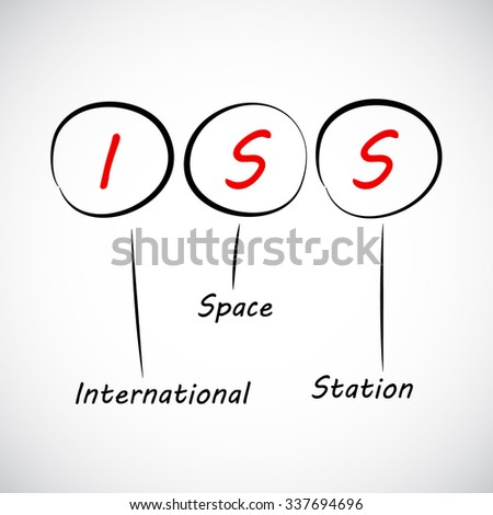 Acronym ISS as International Space Station - stock vector