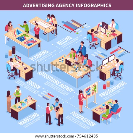 advertising planning portfolio Miami ad school offers advertising courses in design, art direction, copywriting, content creation, social media and strategy create a portfolio that will get you a job in advertising internships and study abroad available.