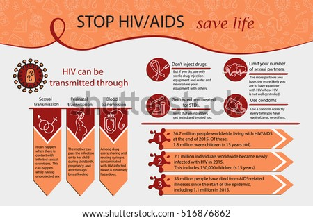 aids infographics world aids day concept vector illustration awareness hiv aids