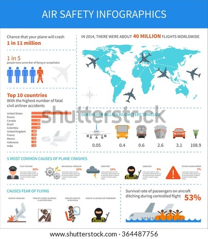 Air safety infographic vector illustration. Template with map, icons, charts and elements for web design. Airplane crash, aviophobia, terror attack, pilot mistake, weather. Landing on water. - stock vector
