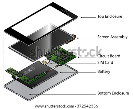 An exploded diagram showing the internal components of a smart phone. With labels.