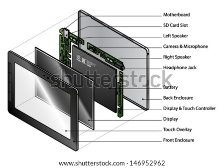 An exploded diagram showing the internal components of a tablet. With text labels. - stock vector