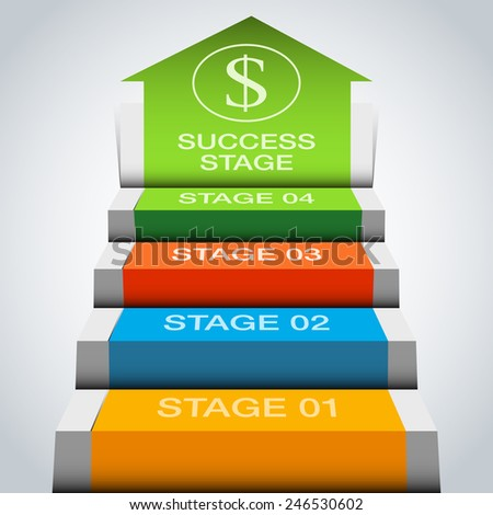 An image of a 3d growth stage chart. - stock vector