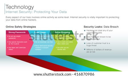 An image of a Internet Security information slide. - stock vector