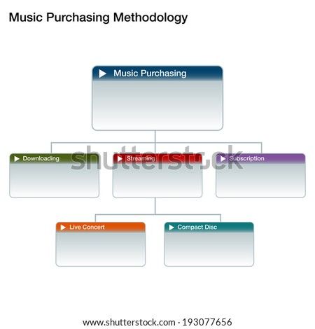 An image of a music purchasing chart. - stock vector
