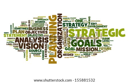 Objectives Business Plan