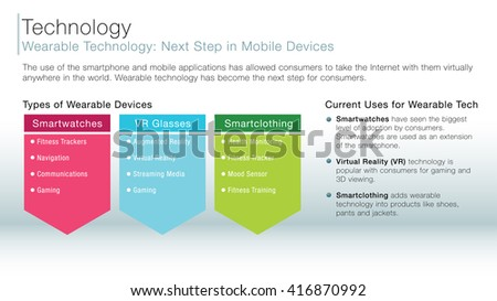 An image of a wearable technology information slide. - stock vector