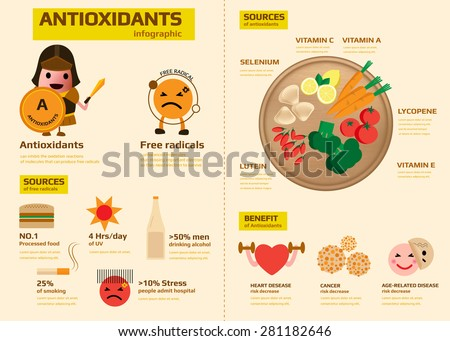 antioxidants infographic contain of sources of free radical, sources of antioxidants and benefits, health infographic vector illustration. - stock vector