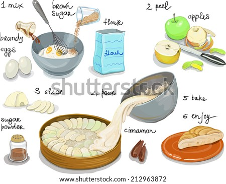 Step By Recipe In Pictures Make A Cake With Fresh Apples