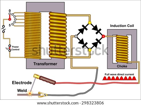 arc welding transformer diagram wiring diagram list AC Arc Welding Machine