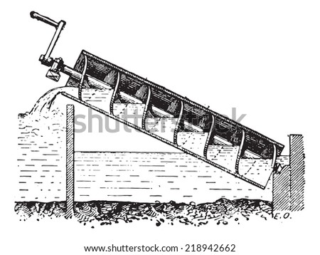Archimedes screw or Archimedean screw or screwpump, vintage engraved illustration. Dictionary of words and things - Larive and Fleury - 1895. - stock vector