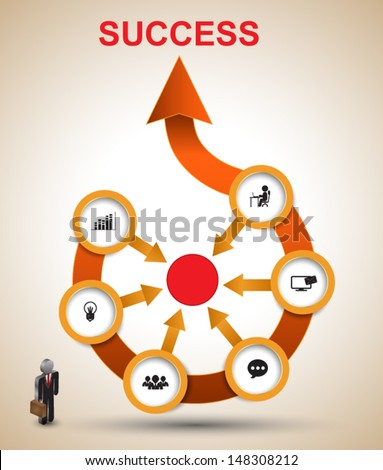 Arrow circle group for business concept to success. can use for business concept , Education diagram,brochure object. - stock vector