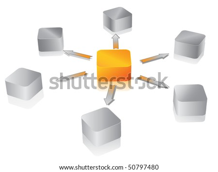 arrows and dice show linkage and interaction - stock vector
