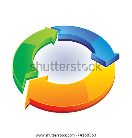 arrows circle sign - stock vector