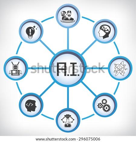 Artificial Intelligence diagram, robotic technologies - stock vector