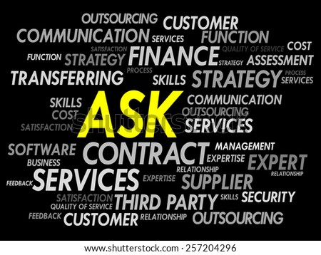 ASK word cloud, business concept - stock vector