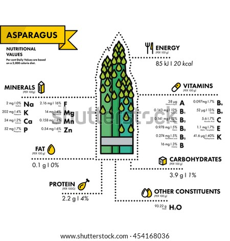 Asparagus - nutritional information. Healthy diet. Simple flat infographics with data on the quantities of vitamins, minerals, energy and more.