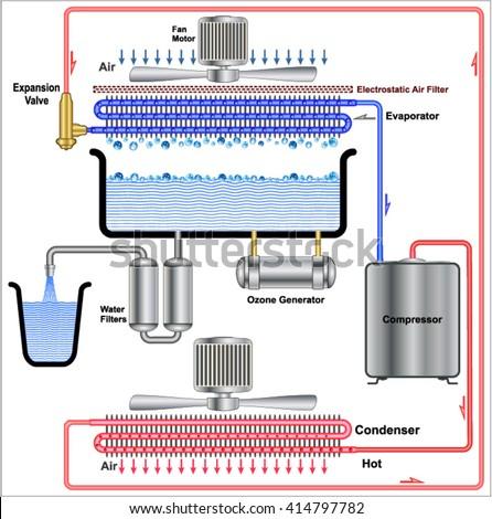 Atmospheric water generator vector de stock414797782 shutterstock atmospheric water generator malvernweather Image collections