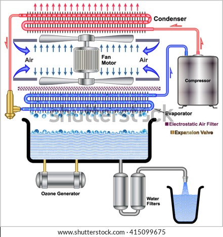Atmospheric Water Generator 415099675 furthermore Steam generator furthermore 27 HQd DOC032 52 00442 Jan10 HL 67752 additionally Rinnai Ruc98in Gas Tankless Water Heater as well Electrical Generation Coal Natural Gas Nuclear Power Plants. on natural electric generator diagram