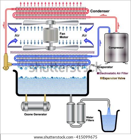 Atmospheric water generator stock vector 415099675 shutterstock atmospheric water generator publicscrutiny Image collections