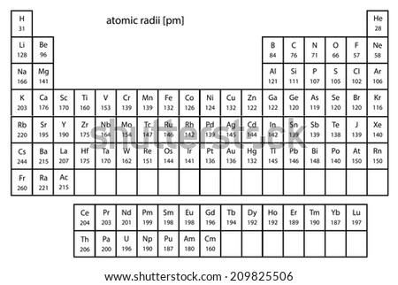 Stock images royalty free images vectors shutterstock - Size of atoms in periodic table ...