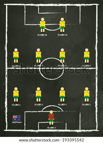 Australia Football Club line-up on Pitch, vector design. - stock vector