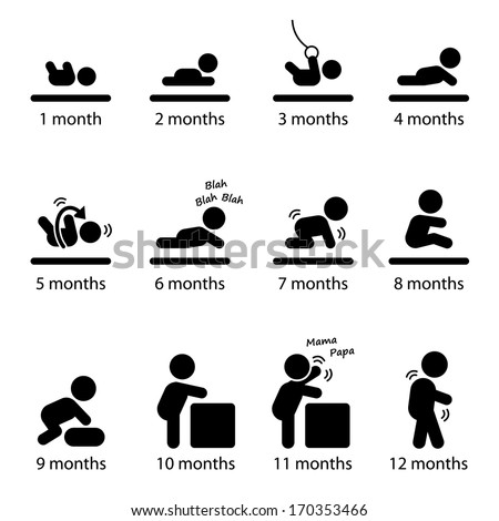 Baby Development Stages Milestones First One Year Stick Figure Pictogram Icon - stock vector