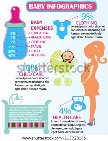 Baby Pregnancy  Expenses Infographics - stock vector