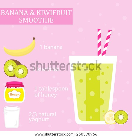 Banana and kiwifruit milkshake recipe with yogurt and honey. Menu element for cafe or restaurant with energetic fresh drink made in flat style. For healthy life. Organic raw shake. Vector illustration - stock vector