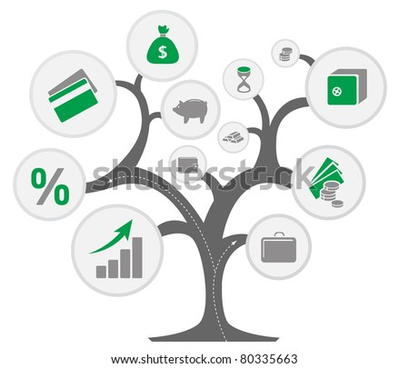 Banking tree with icons on the branches
